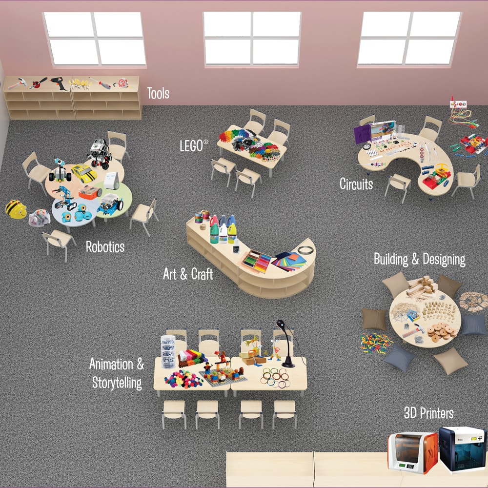A classroom map showing the different desk areas and labelled with activities