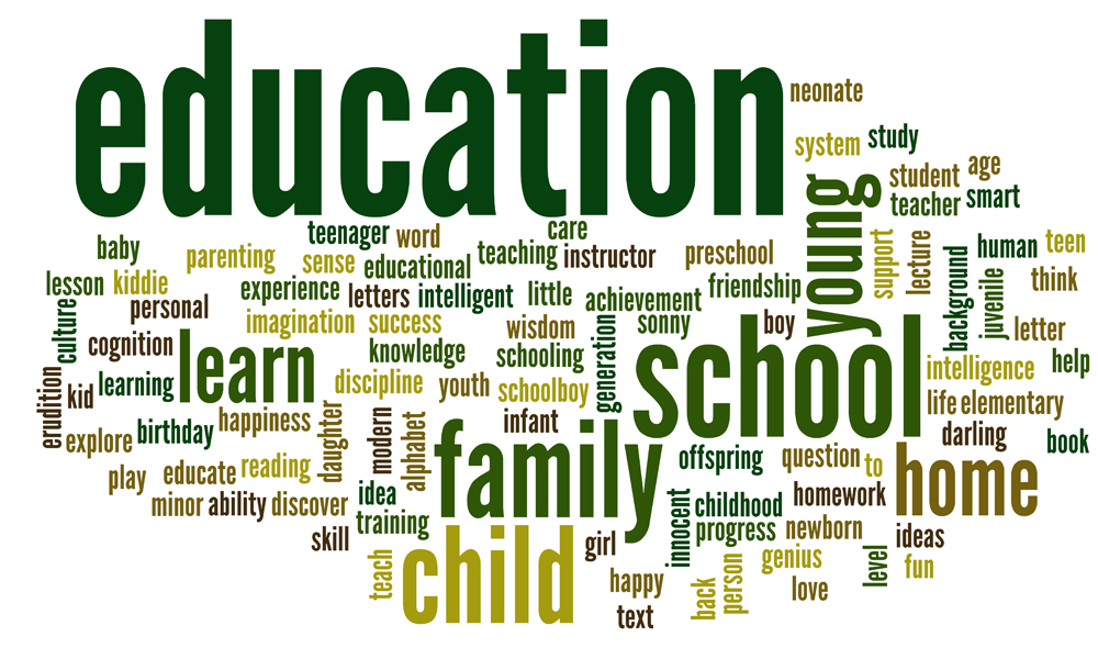 Mind map of words related to education