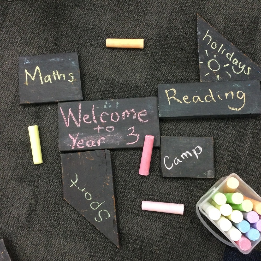 DIY Chalkboard Signs activity